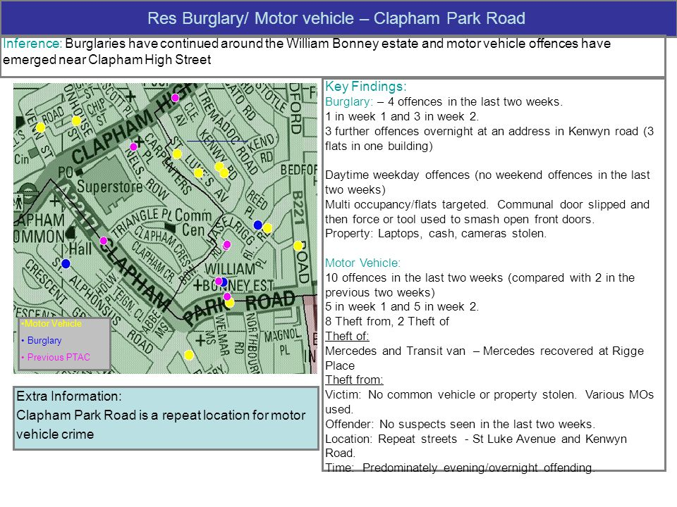 Res Burglary/ Motor vehicle – Clapham Park Road Inference: Burglaries have continued around the William Bonney estate and motor vehicle offences have