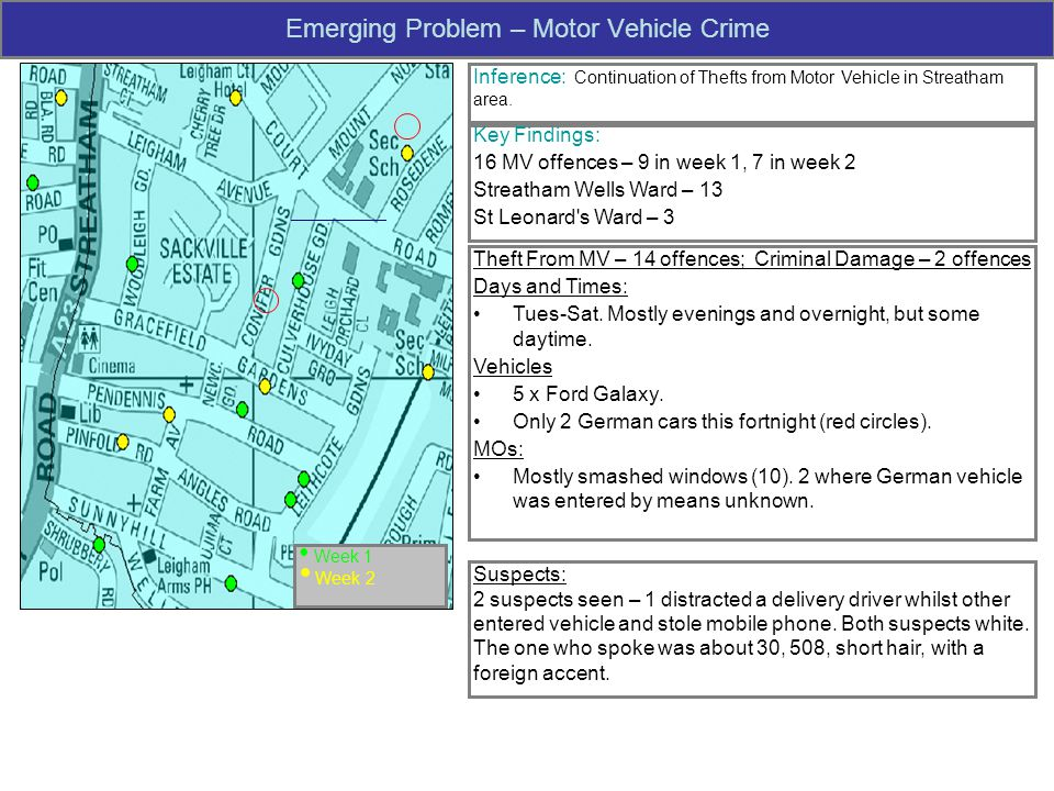 Emerging Problem – Motor Vehicle Crime Inference: Continuation of Thefts from Motor Vehicle in Streatham area. Key Findings: 16 MV offences – 9 in wee