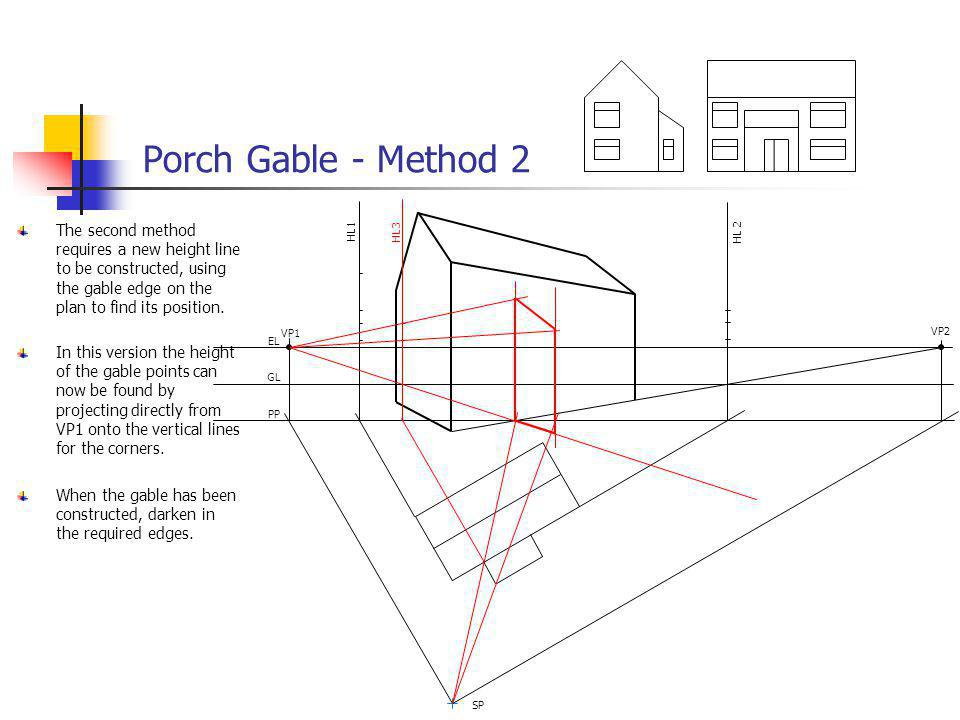 Porch Gable - Method 2 VP1 VP2 EL GL PP SP HL 2 HL1 The second method requires a new height line to be constructed, using the gable edge on the plan t