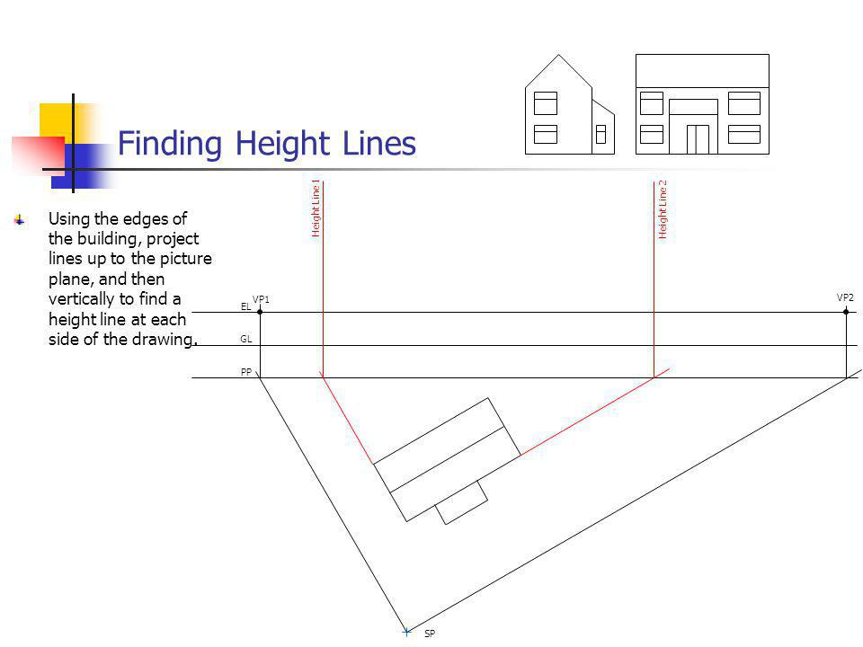 Finding Height Lines Using the edges of the building, project lines up to the picture plane, and then vertically to find a height line at each side of