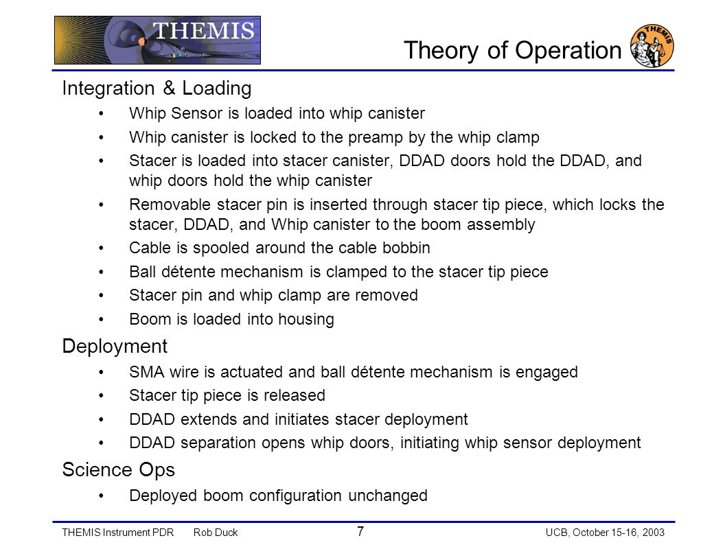THEMIS Instrument PDRRob Duck 8 UCB, October 15-16, 2003 Whip Sensor Theory of Operation Deployed Properties Whip sensor deployed length: 40 inches Stacer deployed length: 150 inches Option to change length Stacer Stacer Pin Ball Détente Mechanism Cable Bobbin with Cable DDAD DDAD Doors SMA Actuator Stowed BoomDeployed DDAD 4 4 Stacer Cansiter Stacer Tip Piece Whip Canister Whip Doors Roller Nozzle Deployed Boom Deployed Whip Sensor 150 40