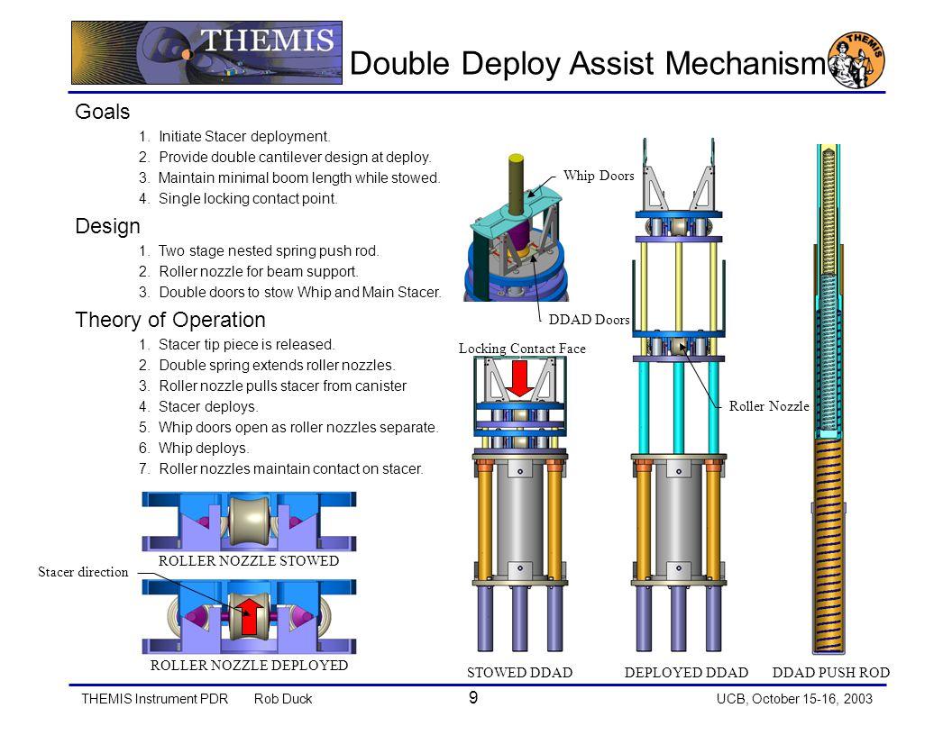 THEMIS Instrument PDRRob Duck 9 UCB, October 15-16, 2003 Goals 1.Initiate Stacer deployment.