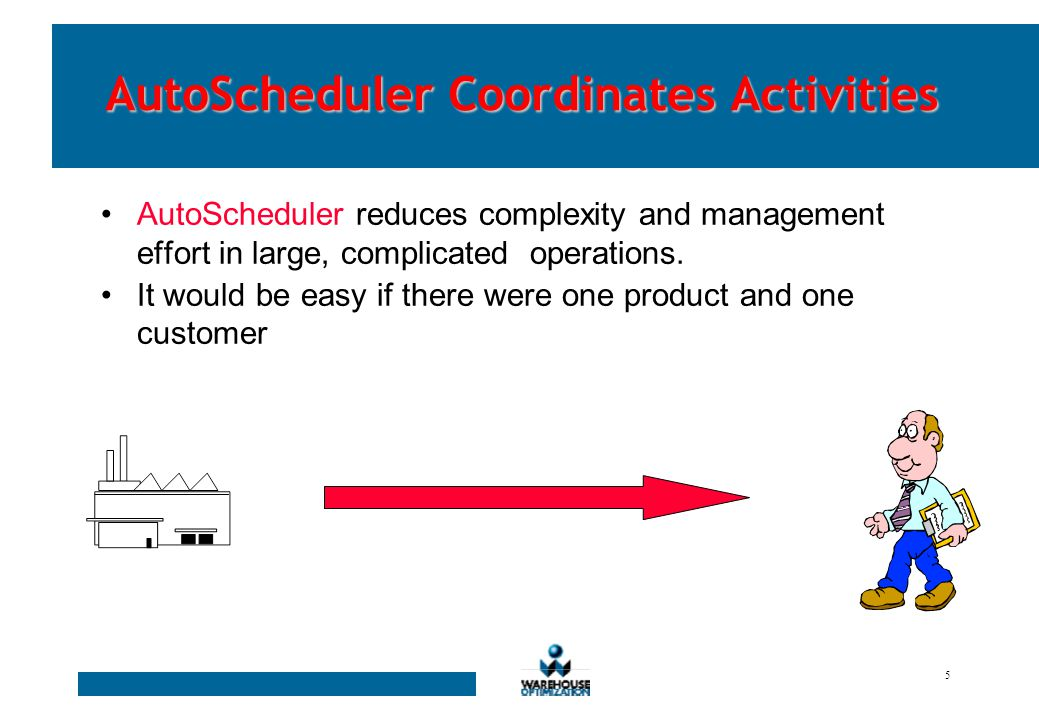 16 Example: If it can, AutoScheduler changes Loading Times to Coincide with Production