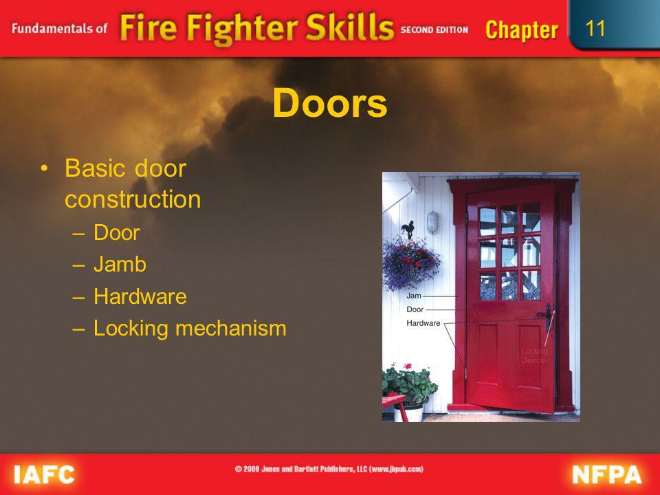 11 Doors Basic door construction –Door –Jamb –Hardware –Locking mechanism