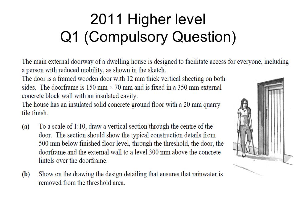 2011 Higher level Q1 (Compulsory Question)