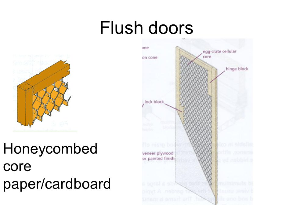 Flush doors Honeycombed core paper/cardboard