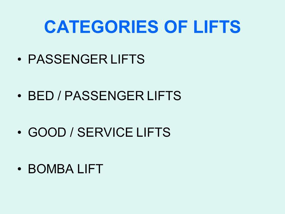 CATEGORIES OF LIFTS PASSENGER LIFTS BED / PASSENGER LIFTS GOOD / SERVICE LIFTS BOMBA LIFT