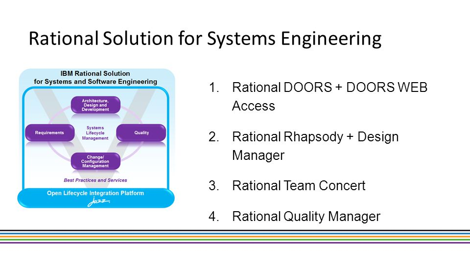 1.Rational DOORS + DOORS WEB Access 2.Rational Rhapsody + Design Manager 3.Rational Team Concert 4.Rational Quality Manager Rational Solution for Syst