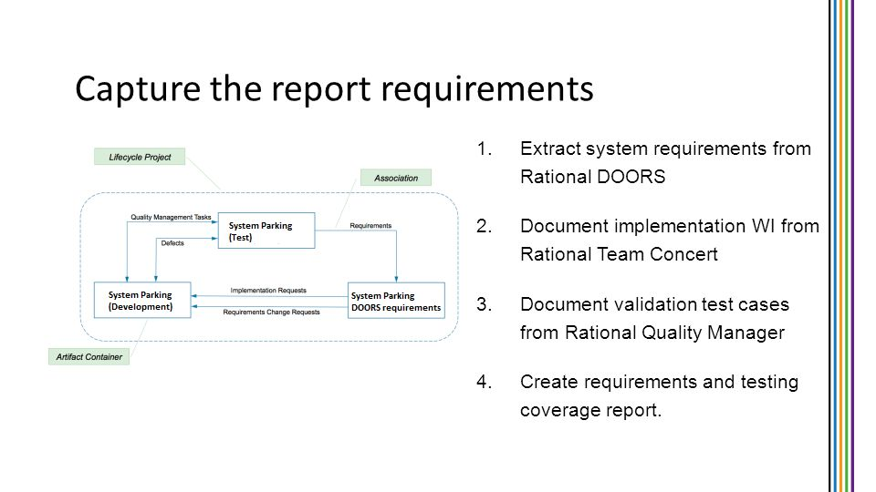 Capture the report requirements 1.Extract system requirements from Rational DOORS 2.Document implementation WI from Rational Team Concert 3.Document v