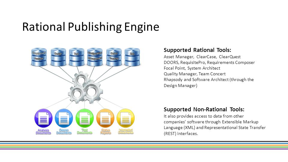 Rational Publishing Engine Supported Rational Tools: Asset Manager, ClearCase, ClearQuest DOORS, RequisitePro, Requirements Composer Focal Point, Syst