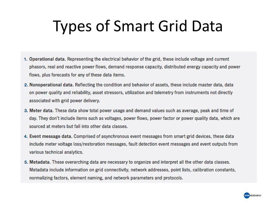 Types of Smart Grid Data
