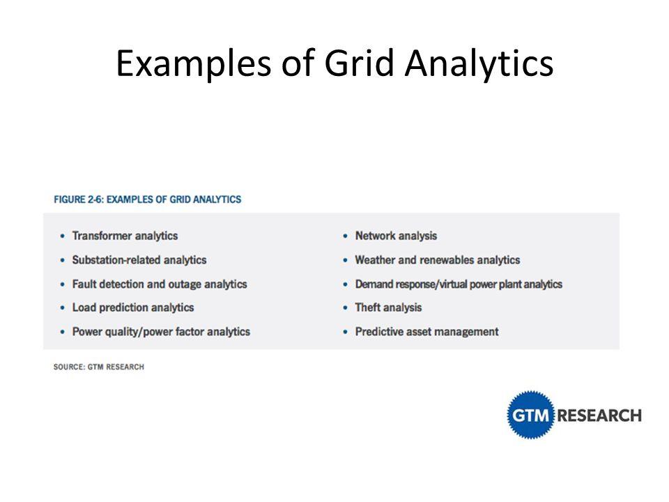 Examples of Grid Analytics