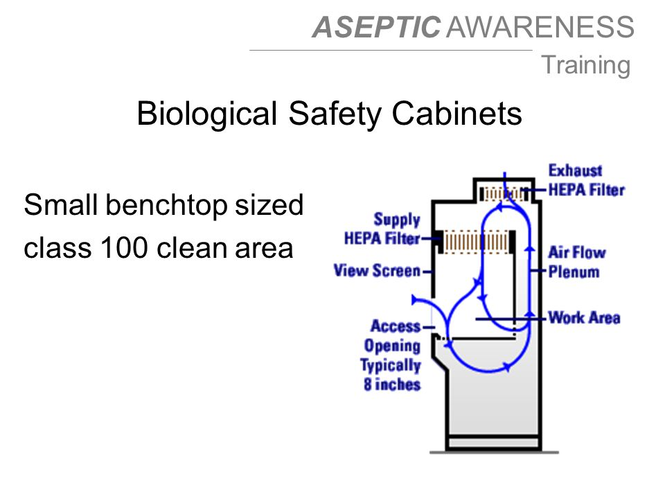 ASEPTIC AWARENESS Training Biological Safety Cabinets Small benchtop sized class 100 clean area