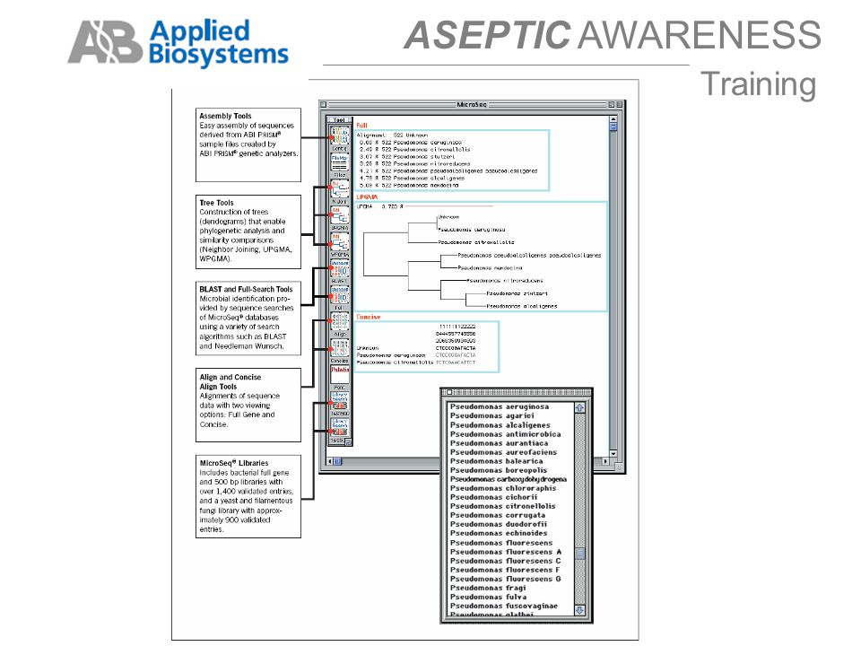 ASEPTIC AWARENESS Training