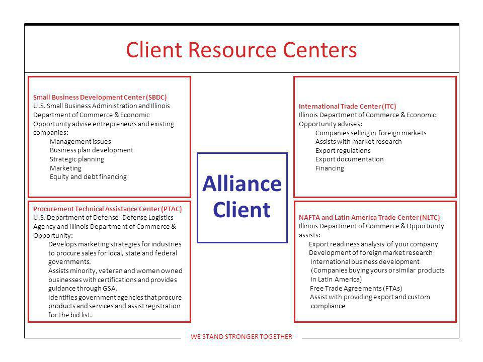Client Resource Centers WE STAND STRONGER TOGETHER Alliance Client NAFTA and Latin America Trade Center (NLTC) Illinois Department of Commerce & Opportunity assists: Export readiness analysis of your company Development of foreign market research International business development (Companies buying yours or similar products in Latin America) Free Trade Agreements (FTAs) Assist with providing export and custom compliance International Trade Center (ITC) Illinois Department of Commerce & Economic Opportunity advises: Companies selling in foreign markets Assists with market research Export regulations Export documentation Financing Procurement Technical Assistance Center (PTAC) U.S.