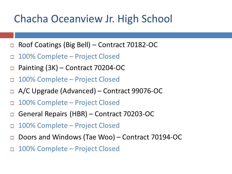 Chacha Oceanview Jr.