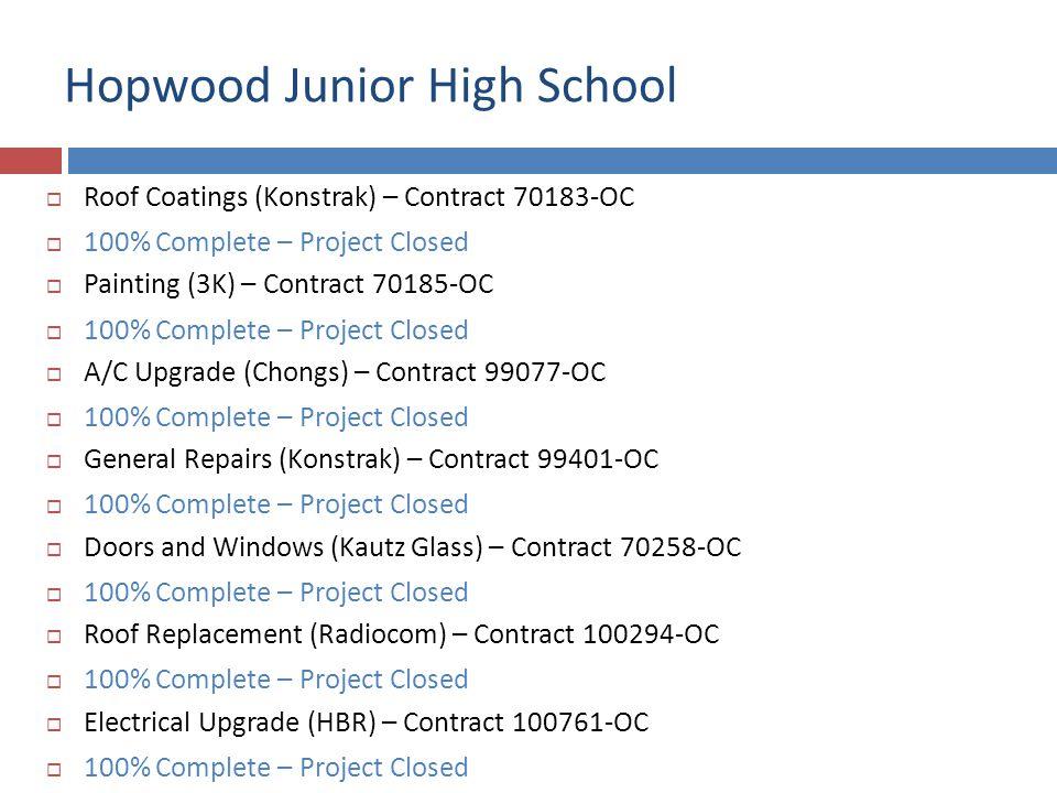Hopwood Junior High School Roof Coatings (Konstrak) – Contract 70183-OC 100% Complete – Project Closed Painting (3K) – Contract 70185-OC 100% Complete – Project Closed A/C Upgrade (Chongs) – Contract 99077-OC 100% Complete – Project Closed General Repairs (Konstrak) – Contract 99401-OC 100% Complete – Project Closed Doors and Windows (Kautz Glass) – Contract 70258-OC 100% Complete – Project Closed Roof Replacement (Radiocom) – Contract 100294-OC 100% Complete – Project Closed Electrical Upgrade (HBR) – Contract 100761-OC 100% Complete – Project Closed