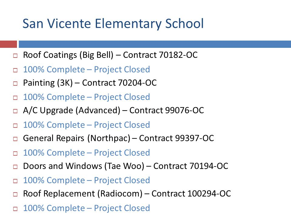 San Vicente Elementary School Roof Coatings (Big Bell) – Contract 70182-OC 100% Complete – Project Closed Painting (3K) – Contract 70204-OC 100% Complete – Project Closed A/C Upgrade (Advanced) – Contract 99076-OC 100% Complete – Project Closed General Repairs (Northpac) – Contract 99397-OC 100% Complete – Project Closed Doors and Windows (Tae Woo) – Contract 70194-OC 100% Complete – Project Closed Roof Replacement (Radiocom) – Contract 100294-OC 100% Complete – Project Closed