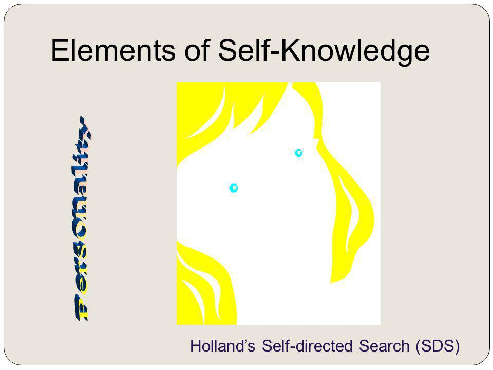 Elements of Self-Knowledge Hollands Self-directed Search (SDS)