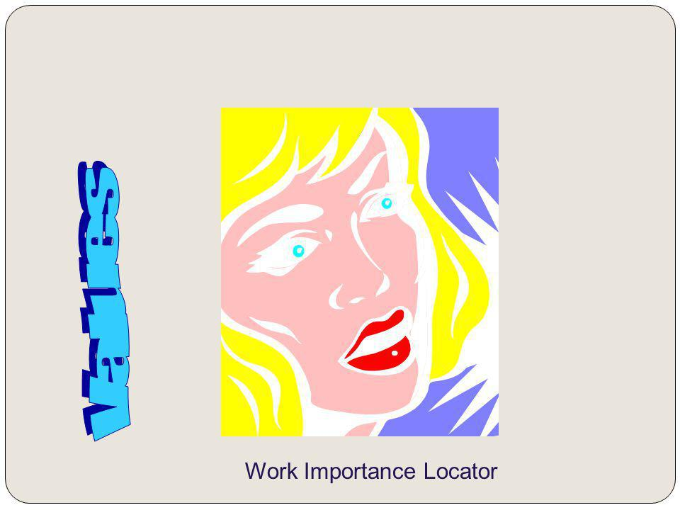 Work Importance Locator