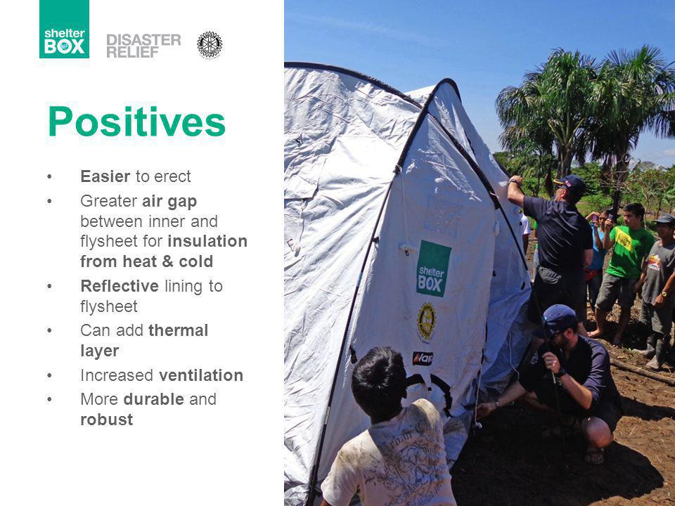 Positives Easier to erect Greater air gap between inner and flysheet for insulation from heat & cold Reflective lining to flysheet Can add thermal lay