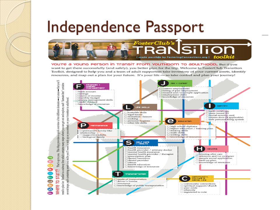 Independence Passport