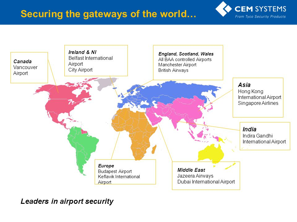 Why Aviation-specific access control .