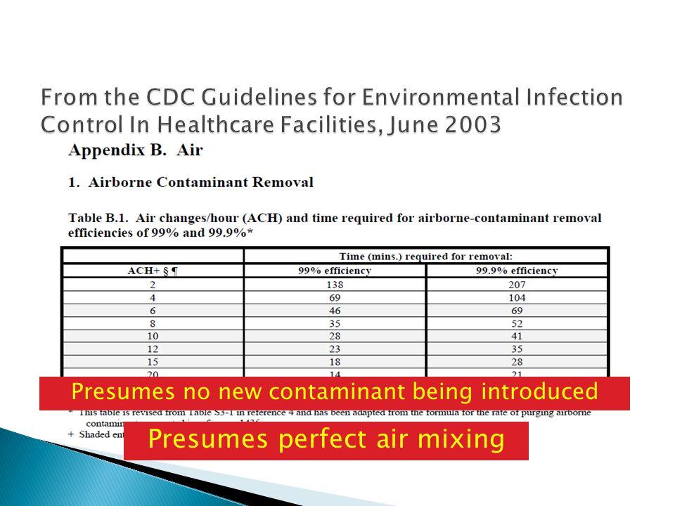 Presumes no new contaminant being introduced Presumes perfect air mixing