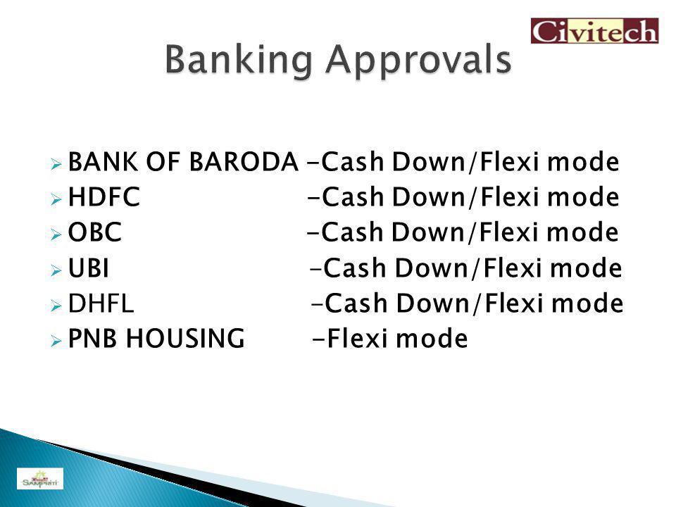 BANK OF BARODA -Cash Down/Flexi mode HDFC -Cash Down/Flexi mode OBC -Cash Down/Flexi mode UBI -Cash Down/Flexi mode DHFL -Cash Down/Flexi mode PNB HOUSING-Flexi mode