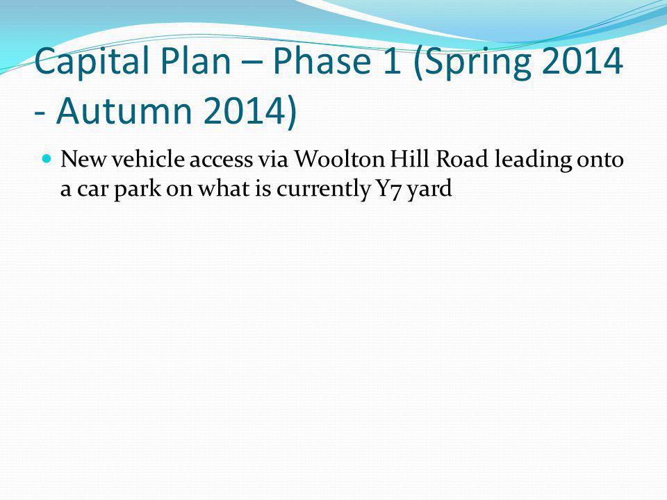 Capital Plan – Phase 1 (Spring 2014 - Autumn 2014) New vehicle access via Woolton Hill Road leading onto a car park on what is currently Y7 yard