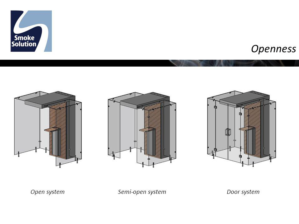 Openness Semi-open systemOpen systemDoor system
