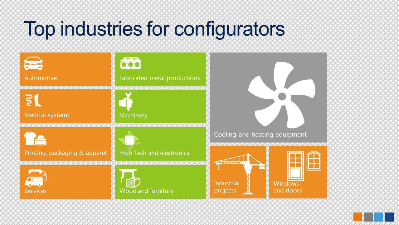 Windows and doors Top industries for configurators
