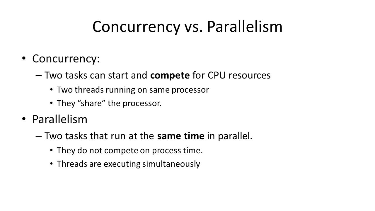 Copyright © 2002, DeLorme Concurrency vs. Parallelism CPUCPU1CPU2