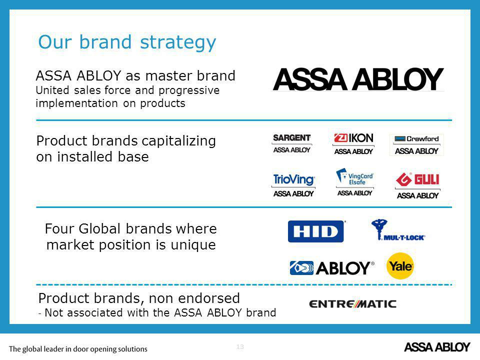 13 Our brand strategy ASSA ABLOY as master brand United sales force and progressive implementation on products Product brands capitalizing on installed base Four Global brands where market position is unique Product brands, non endorsed - Not associated with the ASSA ABLOY brand