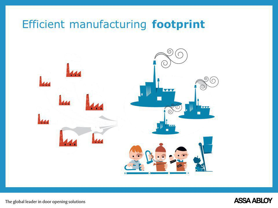 Efficient manufacturing footprint