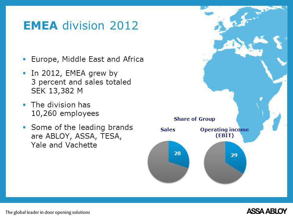 EMEA division 2012 Europe, Middle East and Africa In 2012, EMEA grew by 3 percent and sales totaled SEK 13,382 M The division has 10,260 employees Som
