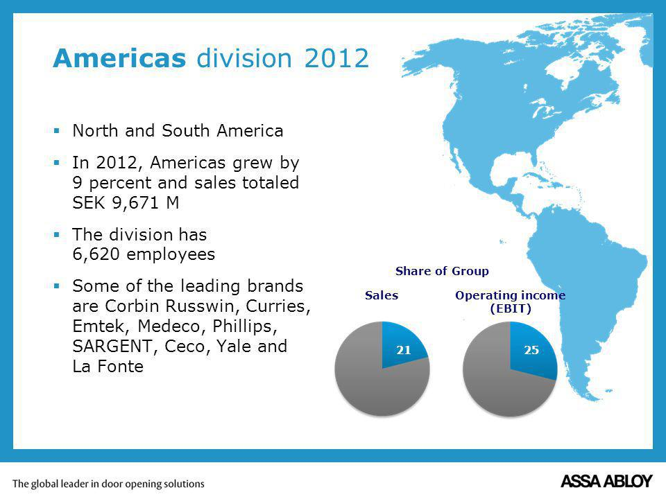 Americas division 2012 North and South America In 2012, Americas grew by 9 percent and sales totaled SEK 9,671 M The division has 6,620 employees Some of the leading brands are Corbin Russwin, Curries, Emtek, Medeco, Phillips, SARGENT, Ceco, Yale and La Fonte 30 26 Sales Operating income (EBIT) 21 25 Share of Group