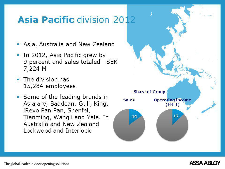 Asia Pacific division 2012 Asia, Australia and New Zealand In 2012, Asia Pacific grew by 9 percent and sales totaled SEK 7,224 M The division has 15,2