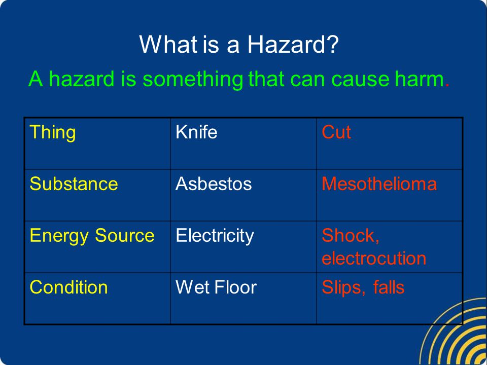 What is a Hazard? A hazard is something that can cause harm. ThingKnifeCut SubstanceAsbestosMesothelioma Energy SourceElectricityShock, electrocution