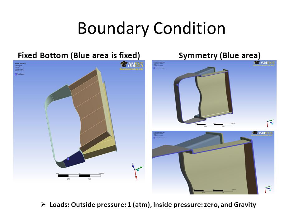 Boundary Condition Fixed Bottom (Blue area is fixed)Symmetry (Blue area) Loads: Outside pressure: 1 (atm), Inside pressure: zero, and Gravity