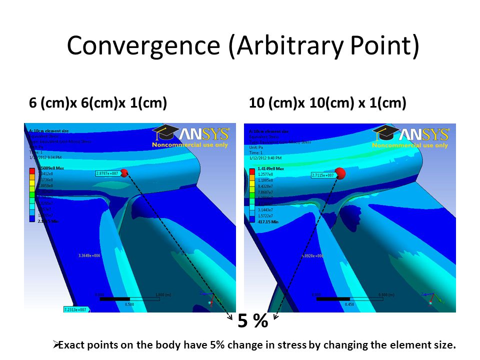 Convergence (Arbitrary Point) 6 (cm)x 6(cm)x 1(cm)10 (cm)x 10(cm) x 1(cm) 5 % Exact points on the body have 5% change in stress by changing the element size.