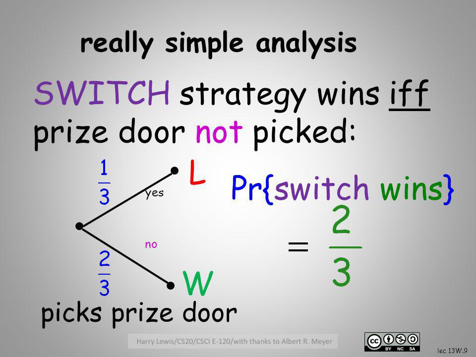 SWITCH strategy wins iff prize door not picked: really simple analysis picks prize door yes no L W Pr{switch wins} lec 13W.9