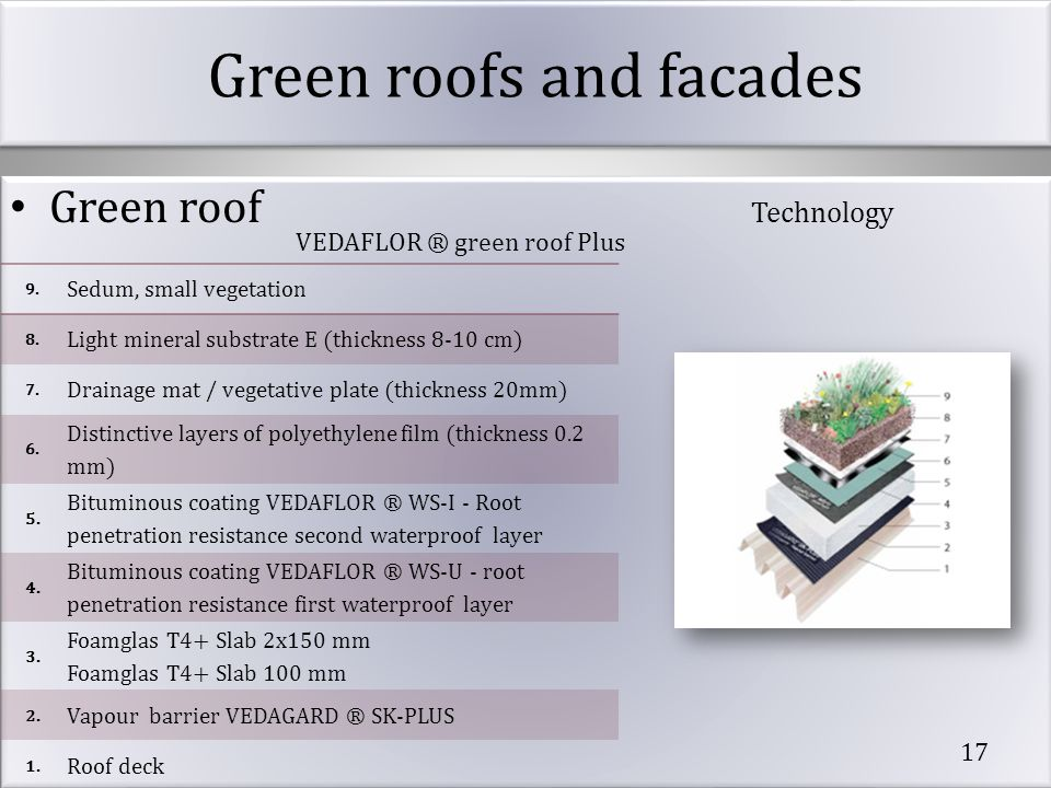 Green roofs and facades Living wall Function Means for water reuse Plants reduce overall temperatures of the building Used for urban agriculture, urban gardening, or for its beauty as art Alleviate sick building syndrome 18