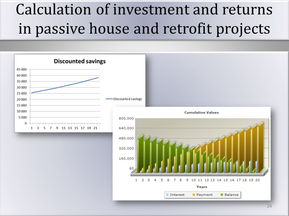 Calculation of investment and returns in passive house and retrofit projects 25 Financial characteristics Payback period 22 years NPV 21, 042 ROI 3,76 %