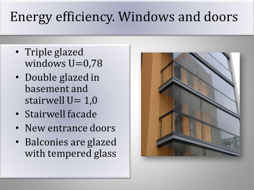Energy efficiency. Windows and doors Triple glazed windows U=0,78 Double glazed in basement and stairwell U= 1,0 Stairwell facade New entrance doors B