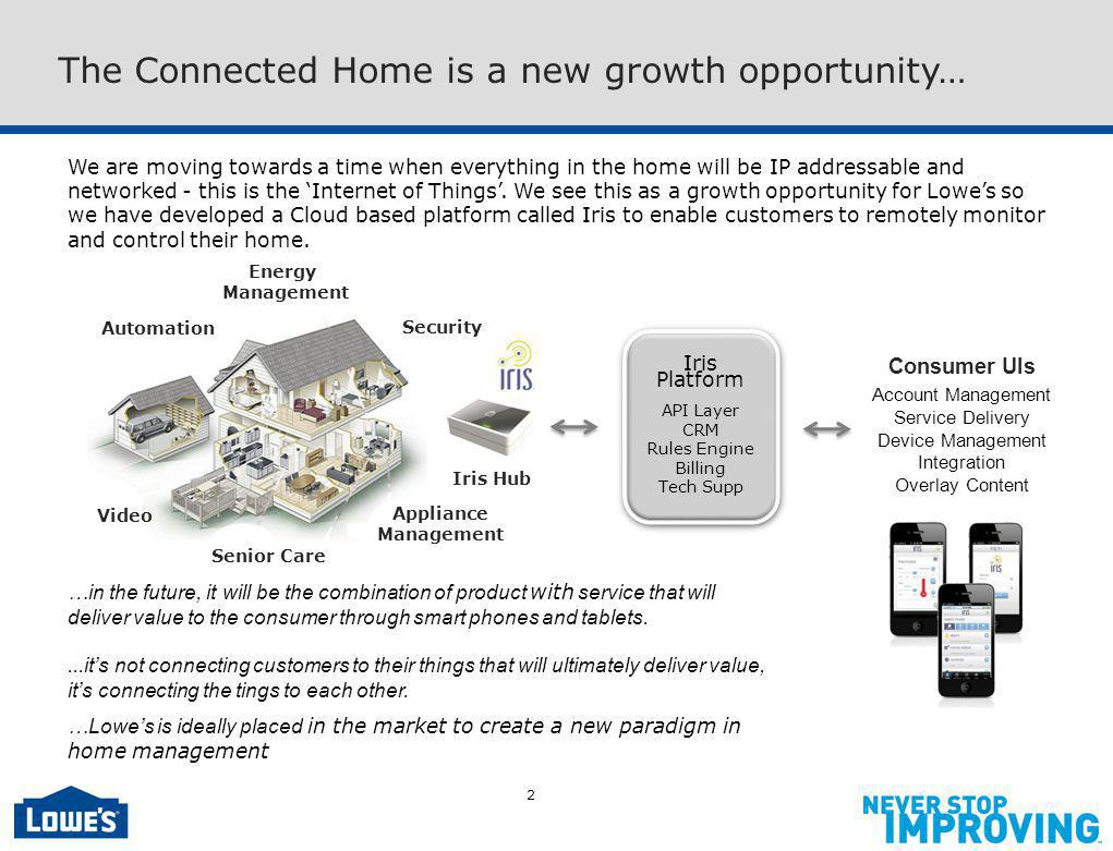 2 Consumer UIs Account Management Service Delivery Device Management Integration Overlay Content The Connected Home is a new growth opportunity… We are moving towards a time when everything in the home will be IP addressable and networked - this is the Internet of Things.