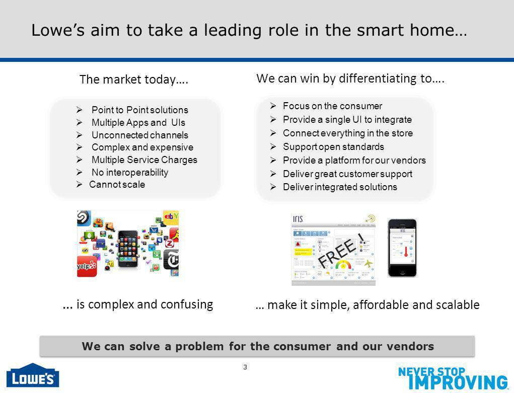3 Lowes aim to take a leading role in the smart home… We can solve a problem for the consumer and our vendors Point to Point solutions Multiple Apps a
