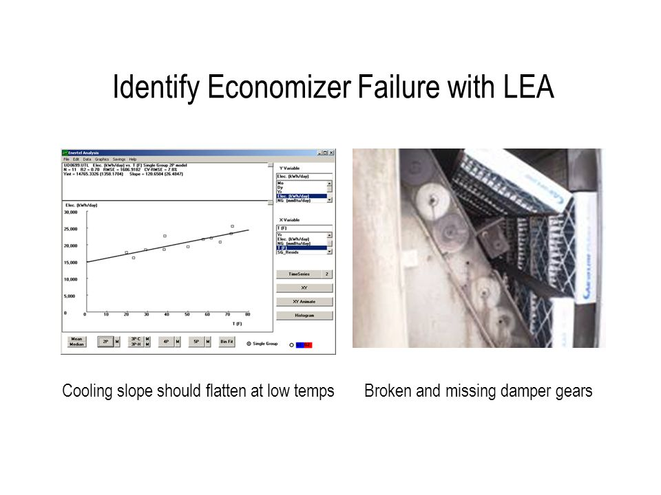 Identify Economizer Failure with LEA Cooling slope should flatten at low temps Broken and missing damper gears