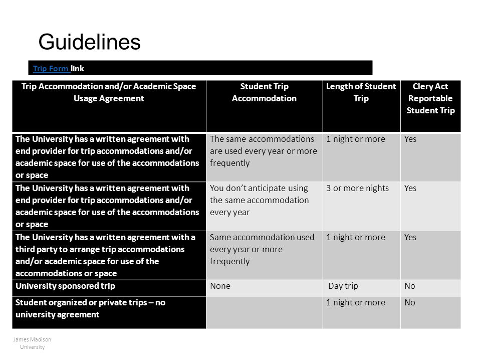 Guidelines Trip Accommodation and/or Academic Space Usage Agreement Student Trip Accommodation Length of Student Trip Clery Act Reportable Student Tri