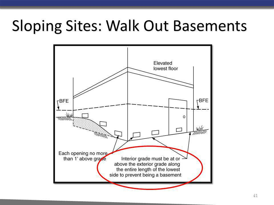 Sloping Sites: Walk Out Basements 41